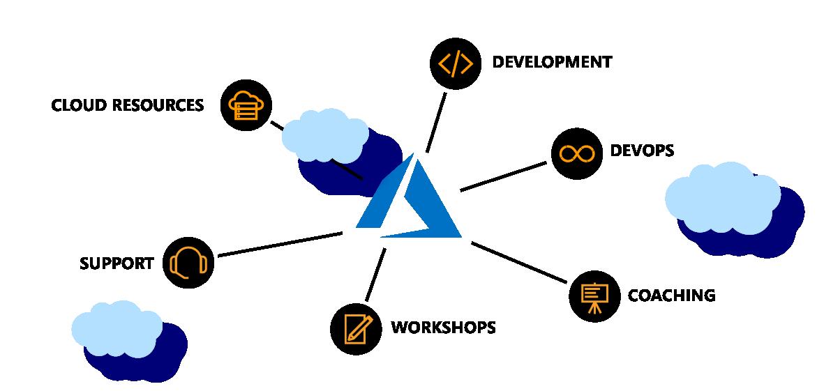 Azure Infograph