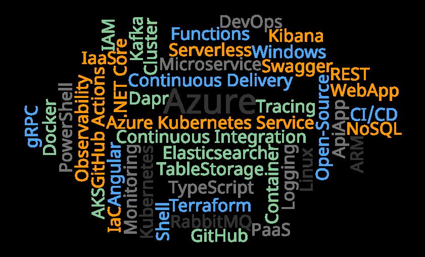 Kubernetes Docker ElasticSearch Kibana REST Dapr DevOps Pipeline Monolith Micro Services CI/CD Azure Azure DevOps AKS Azure AD NoSQL Terraform ARM C 'NET CORE Swagger Angular TypeScript PowerShell TableStorage Cluster IAM Repo GitHub PaaS IaaS Linux Windows Container VM IaC WebApp ApiApp Functions Serverless RapidMQ